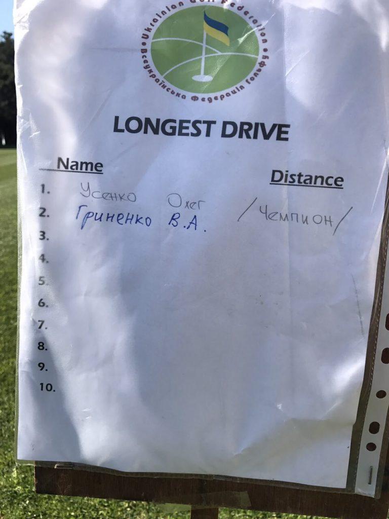 Longest Drive :)