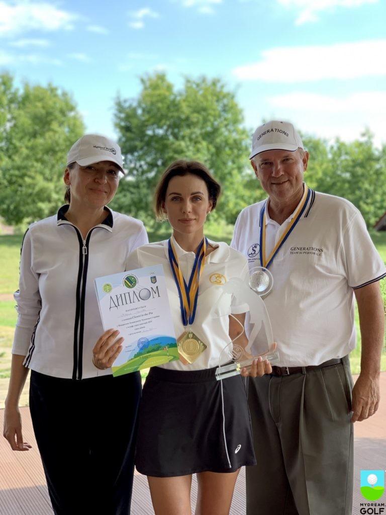 Liliya Boughner, Мария Орлова, James Boughner